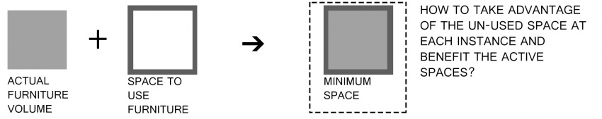 G5 MINIMUM SPACE.jpg